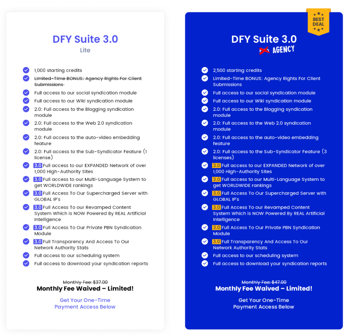 DFY-Suite-3-price