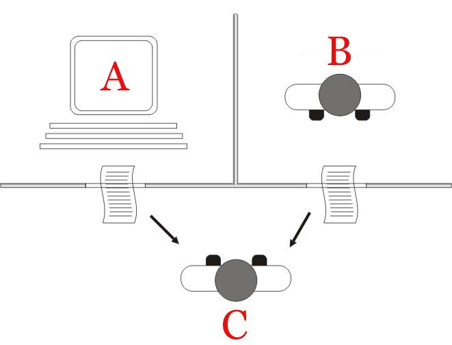 The turing diagram