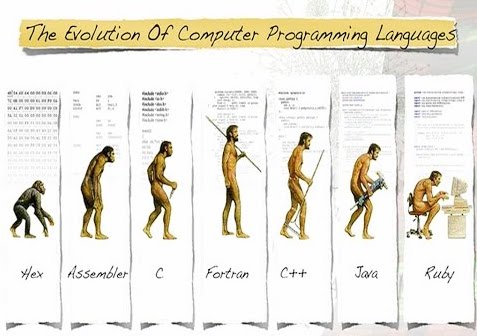 The evolution of programming languages ; the future of code