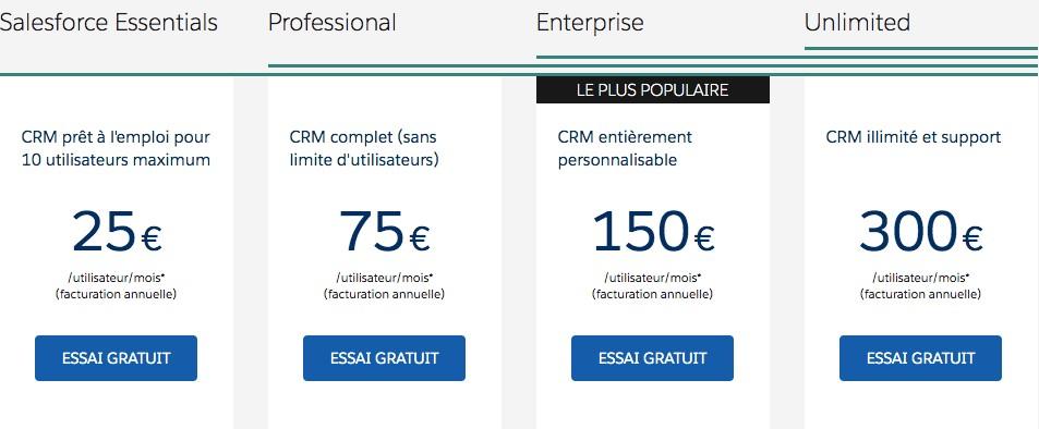 Plans d'abonnement Sales Cloud