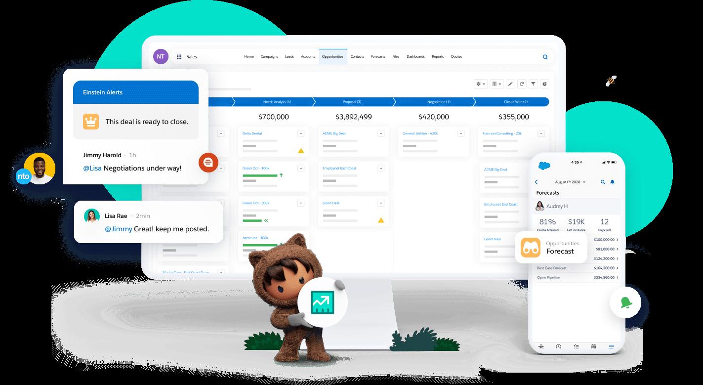 Sales Cloud - Salesforce