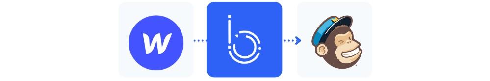 automatisation Webflow et Mailchimp