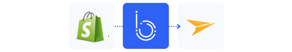 automatisation Shopify et Mailjet