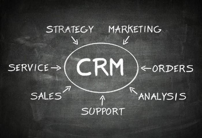 fonctionnalité CRM