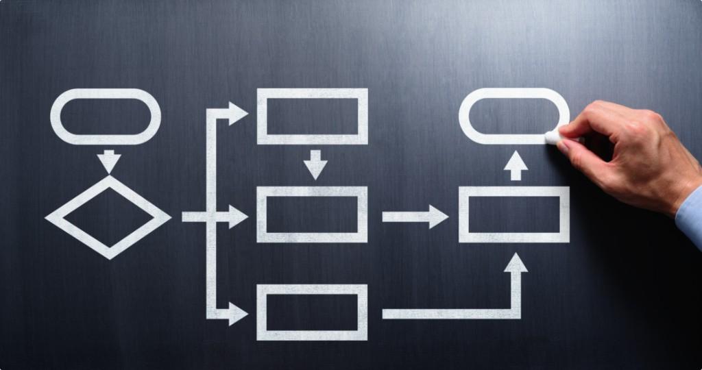 Mapeamento de processos: o que é e como pôr em prática?