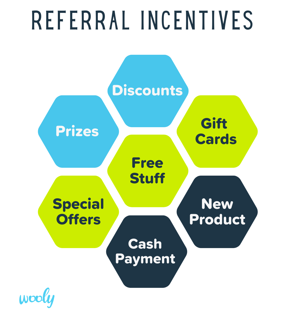 referral in1entives and rewards in exchange for referral marketing