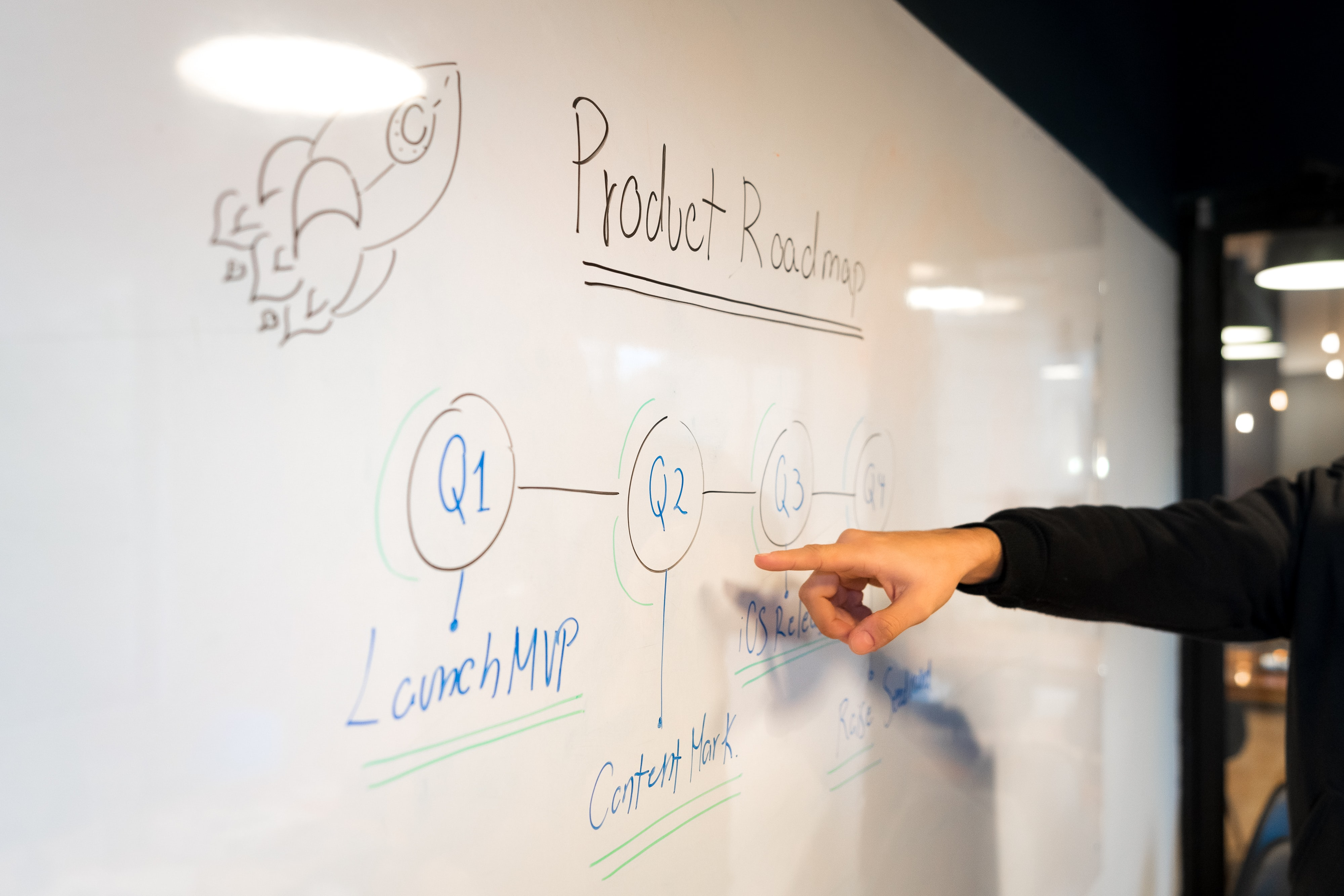 white paperboard to create product roadmap
