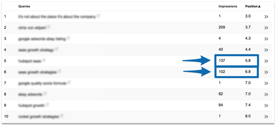 seo-optimering-google-search-console-liste.png