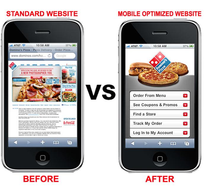 dominos-pizza-eksempel