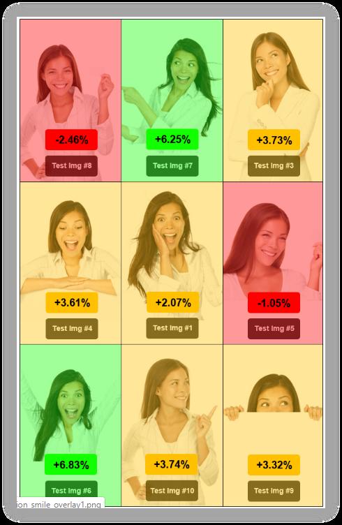 conversionvoodoo-visuel-ledetråd-eksempel