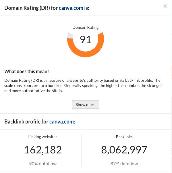 Canva domain rating