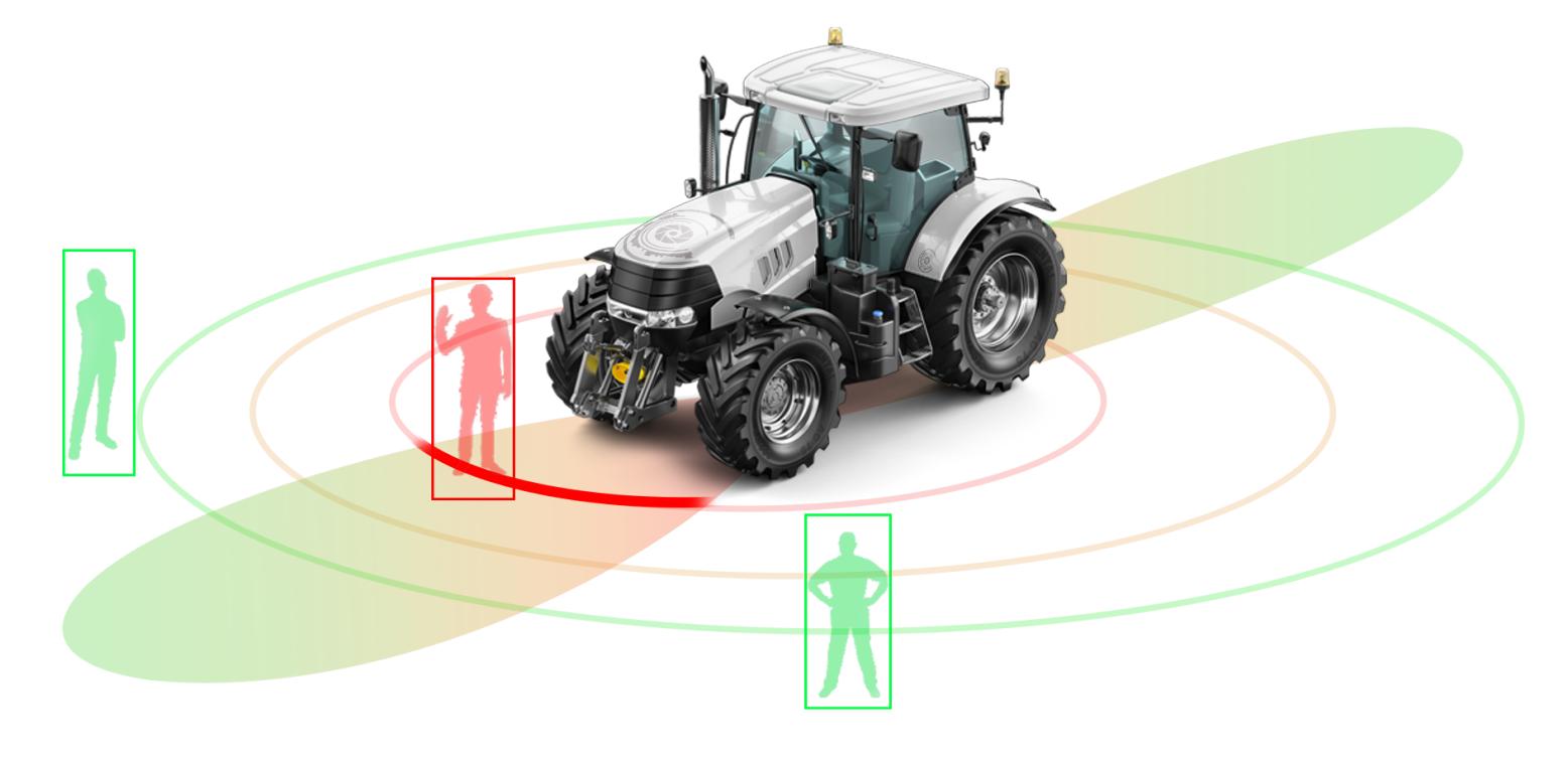 Machine Eye risk areas around a tractor