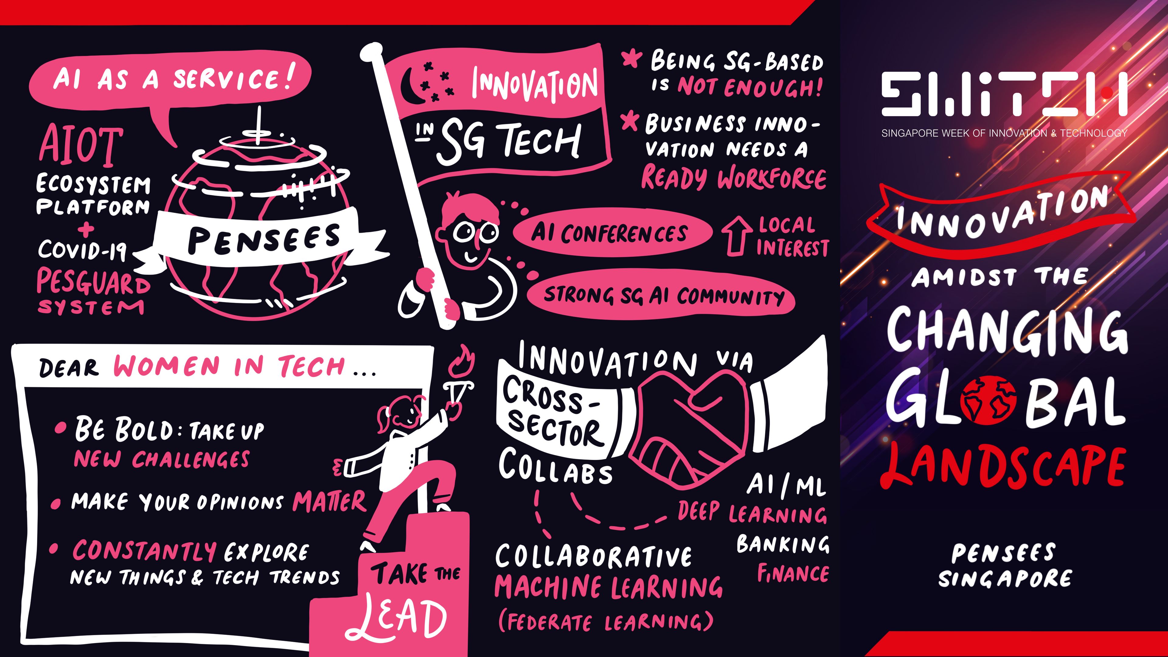 Innovation Amidst the Changing Global Landscape