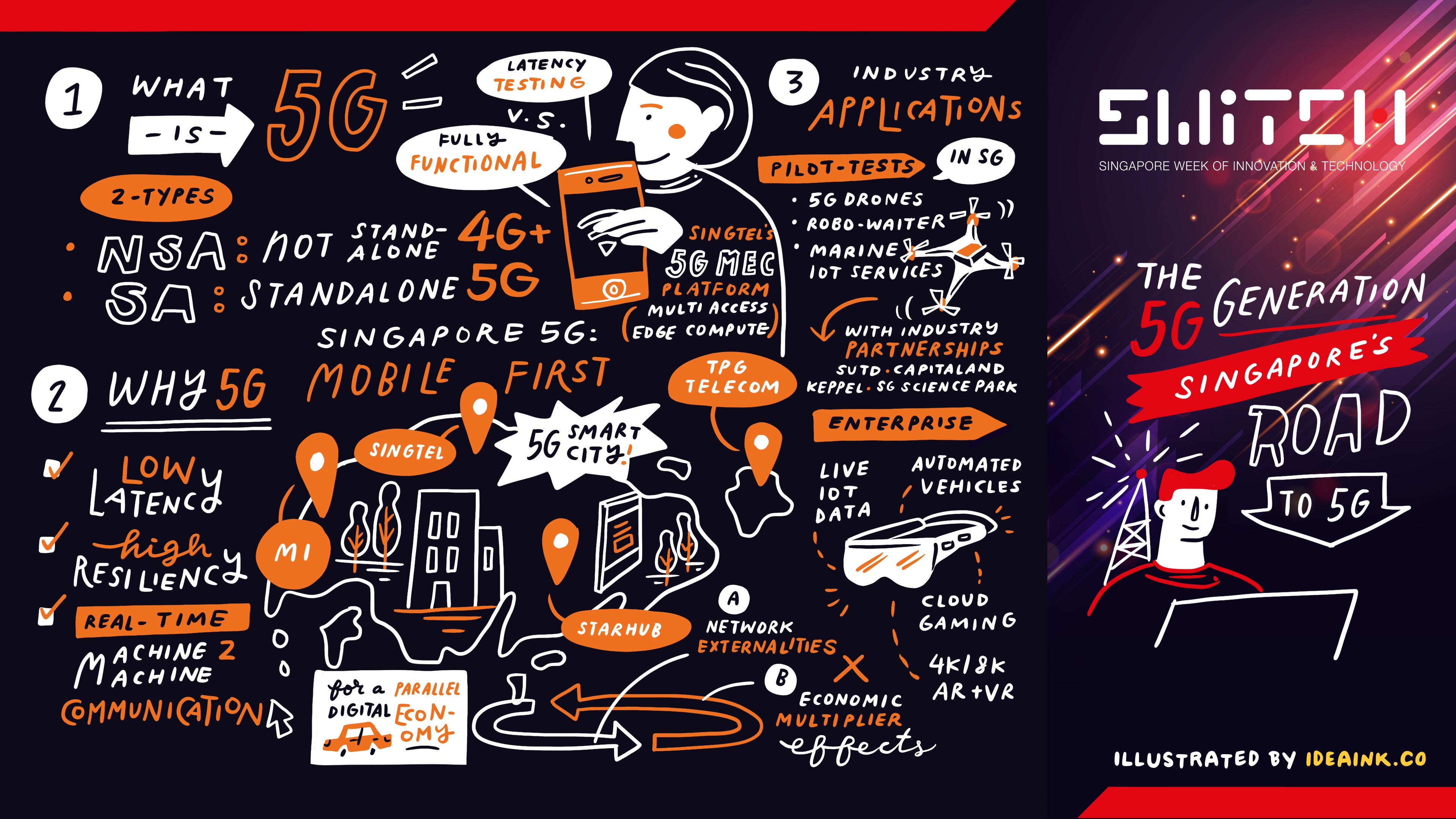 The 5G Generation: Singapore's Road to 5G