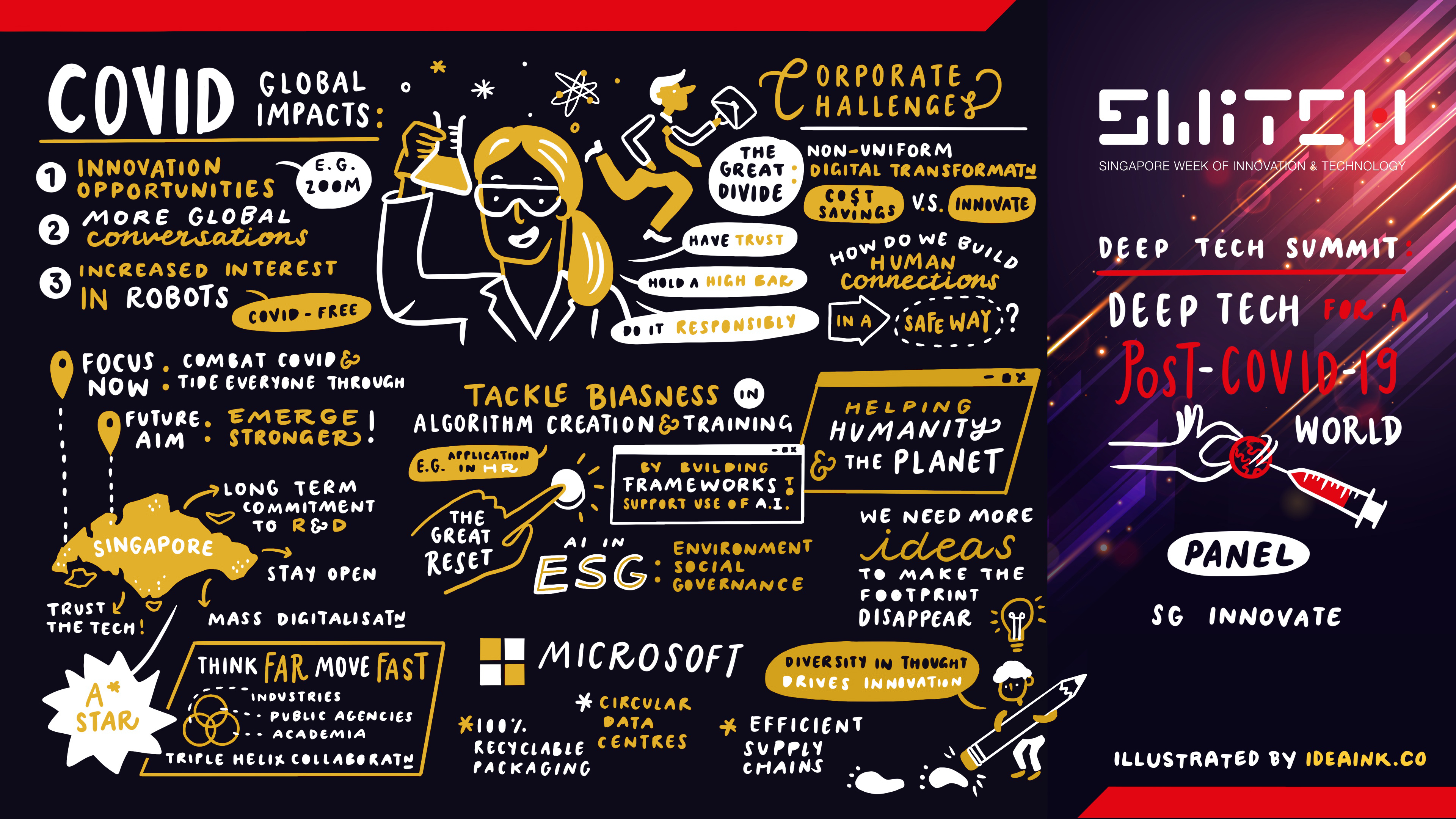 Deep Tech Summit: Deep Tech for a Post-COVID-19 World
