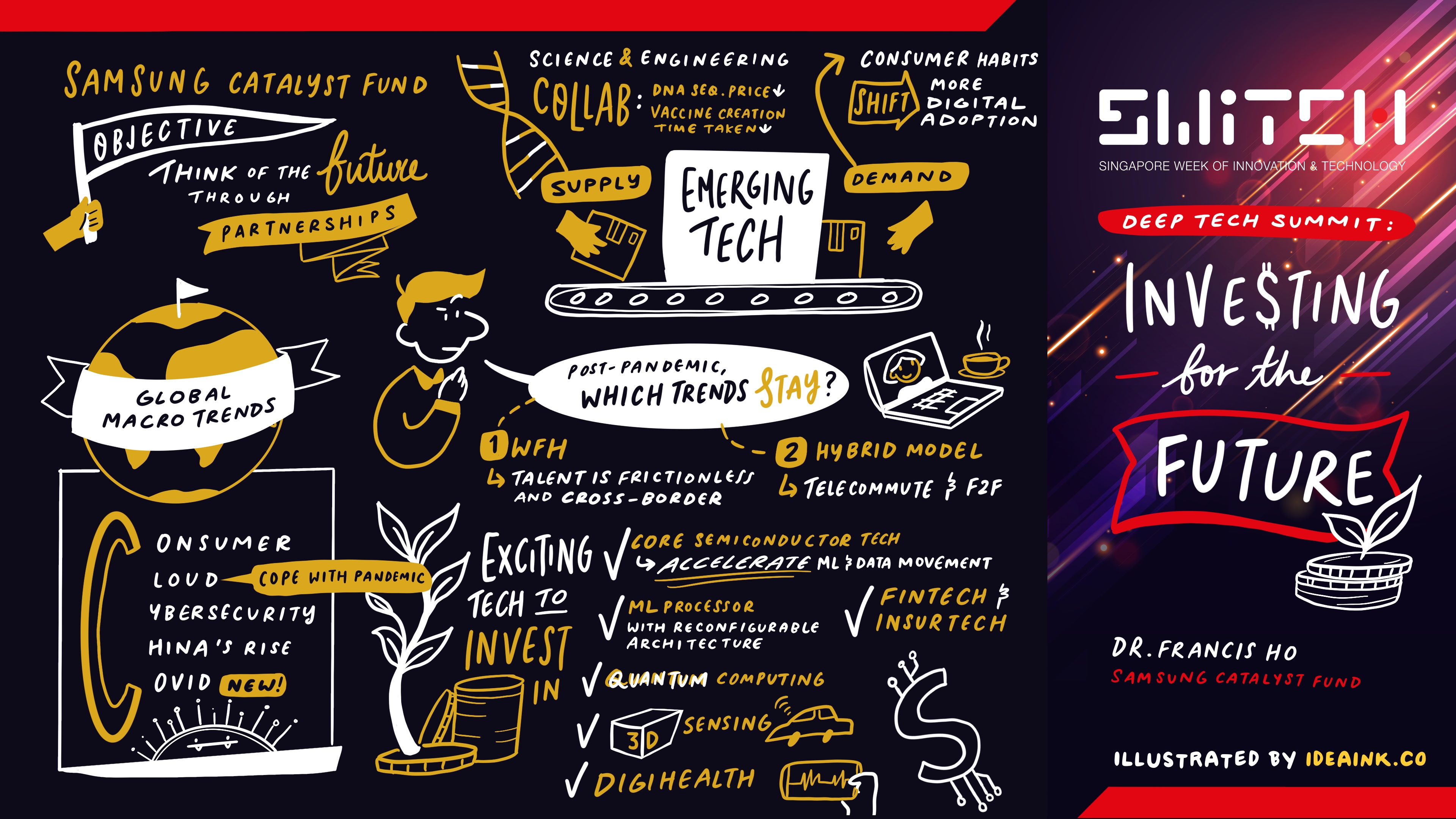 Deep Tech Summit: Investing for the Future
