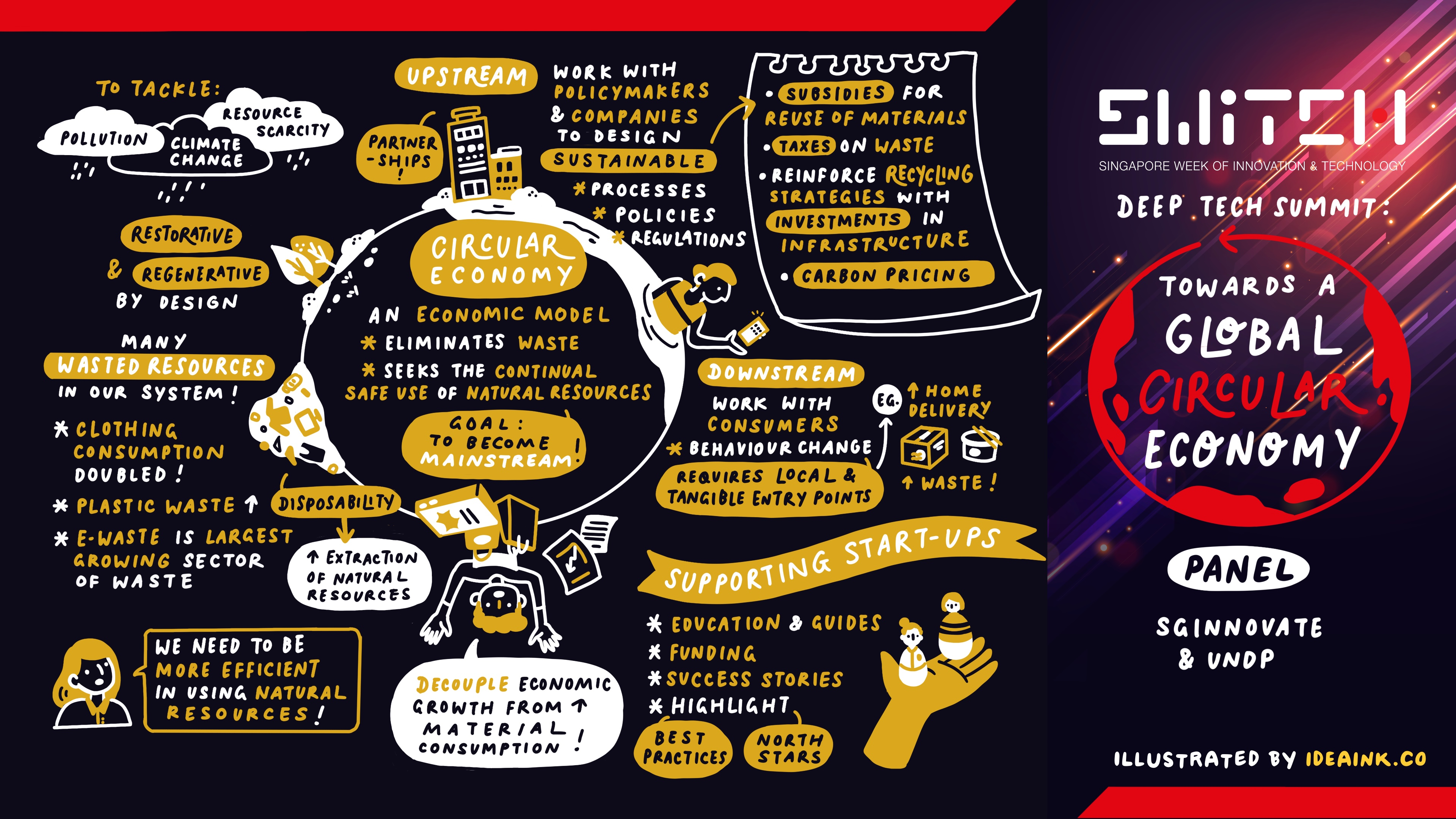 Deep Tech Summit: Towards a Global Circular Economy