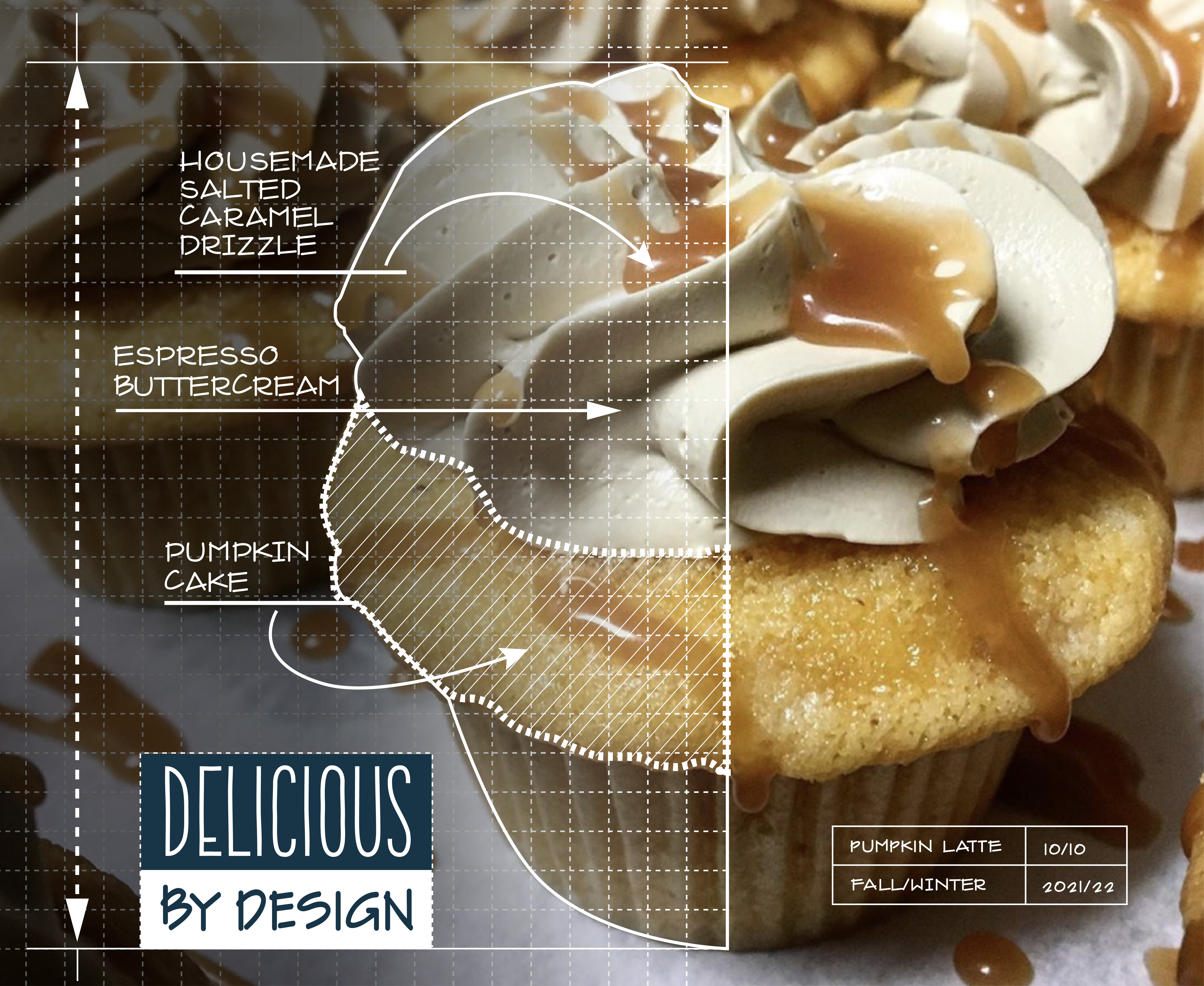 Delicious by design cupcake blueprint