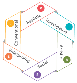 https://elevate.themyersbriggs.com/AngularApp/assets/img/strong-model.png