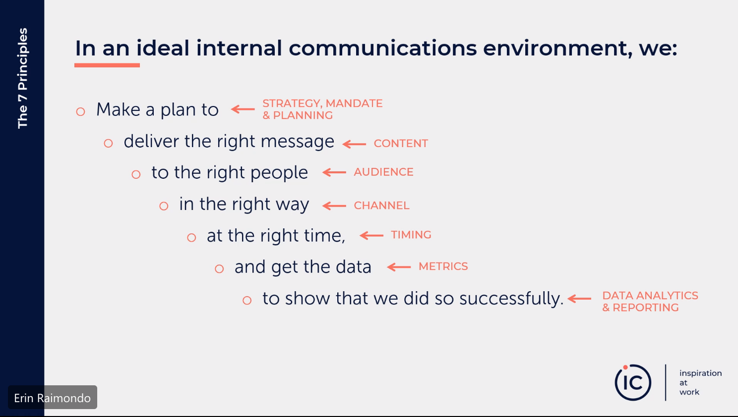 The 7 principles of internal communications