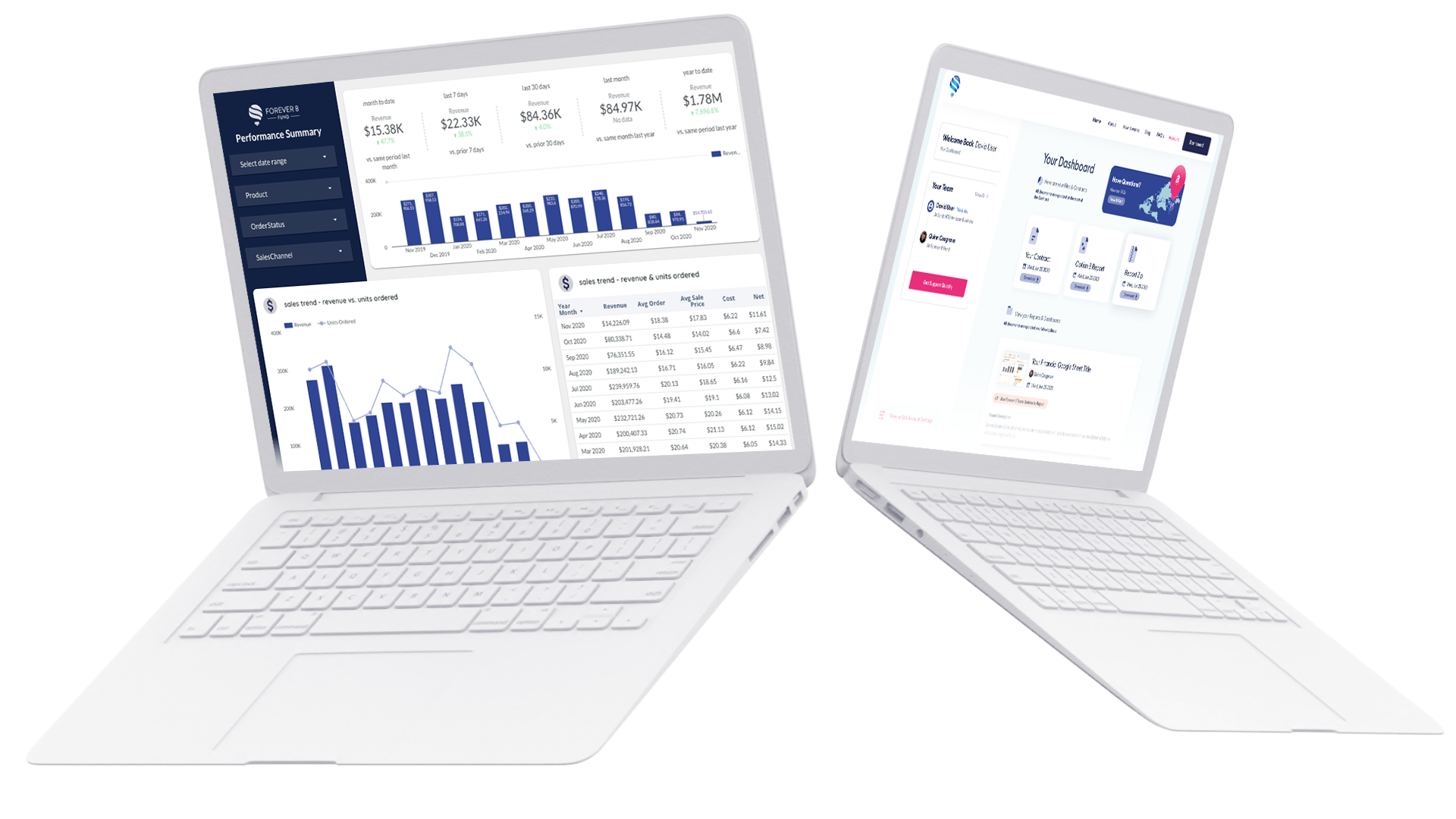 Your Performance Data at your Fingertips