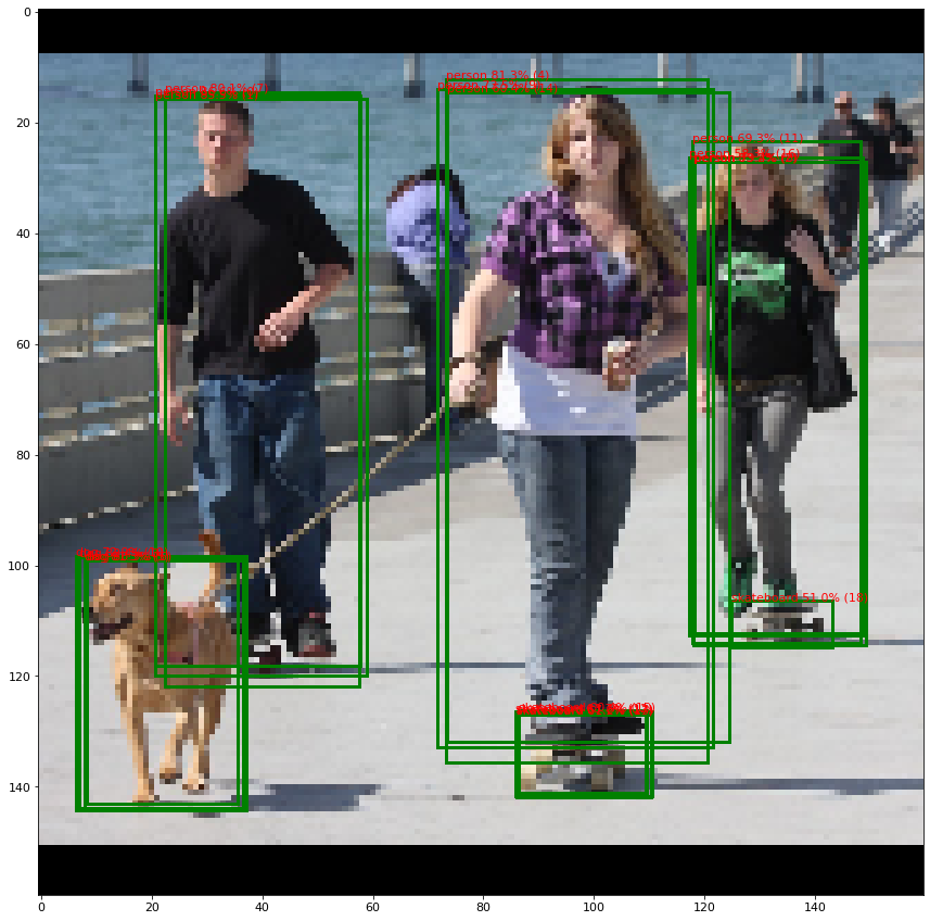 explainable-object-detection-example-1