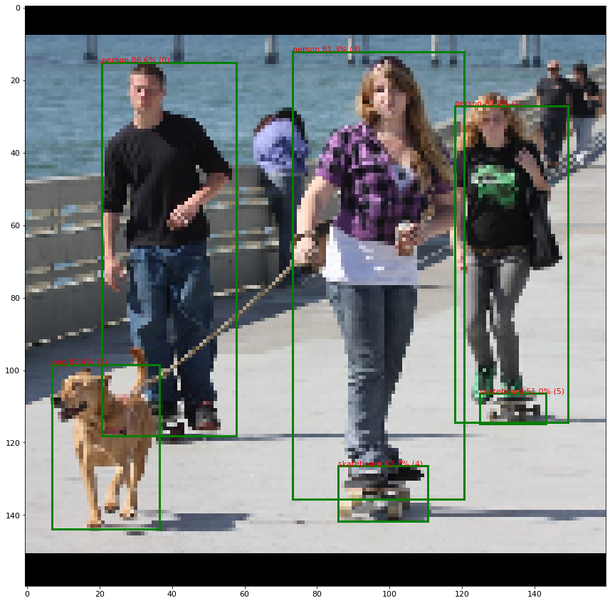 explainable-object-detection-example-2