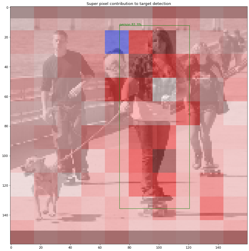 explainable-object-detection-example-4