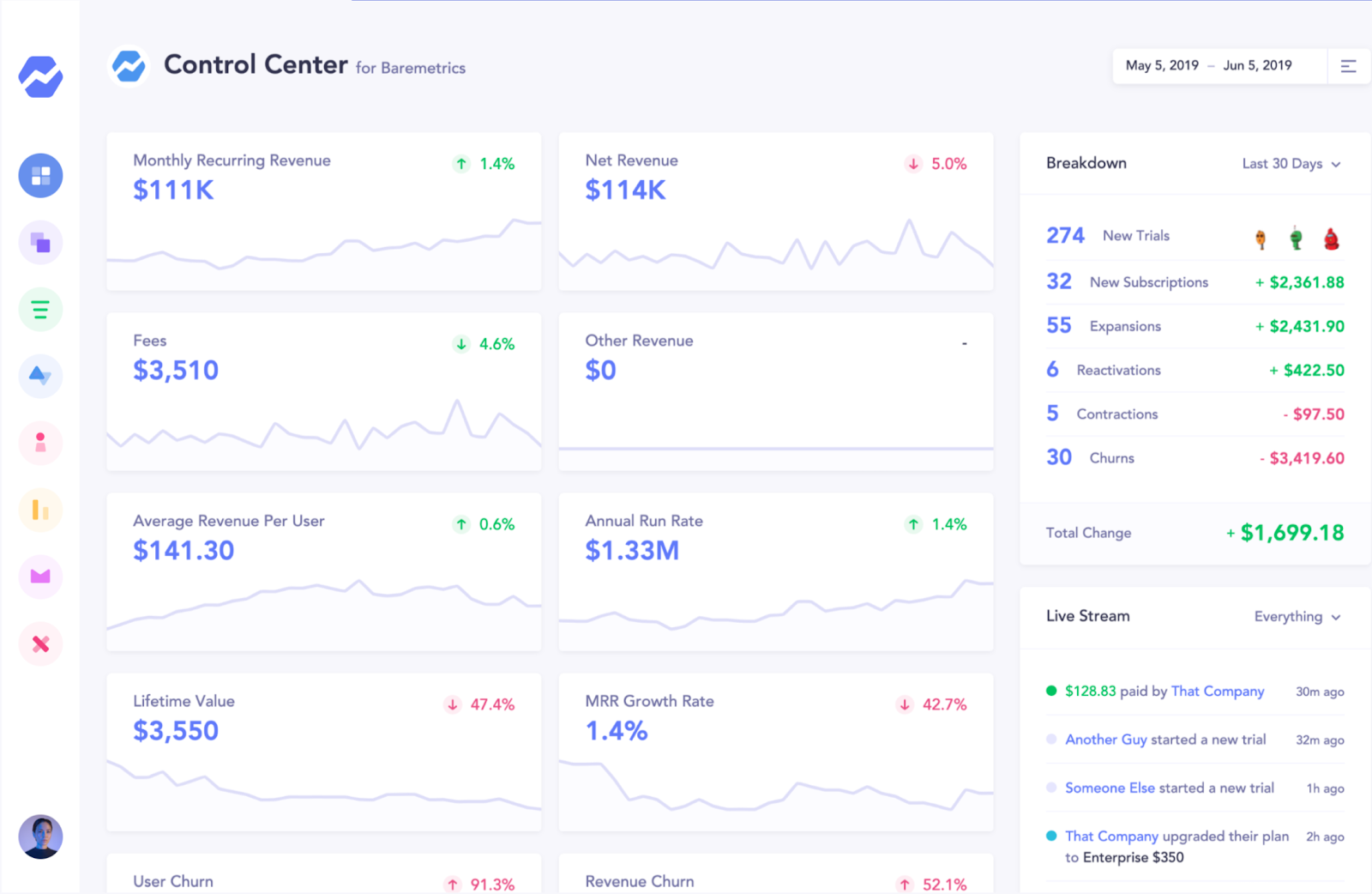 baremetrics Interface