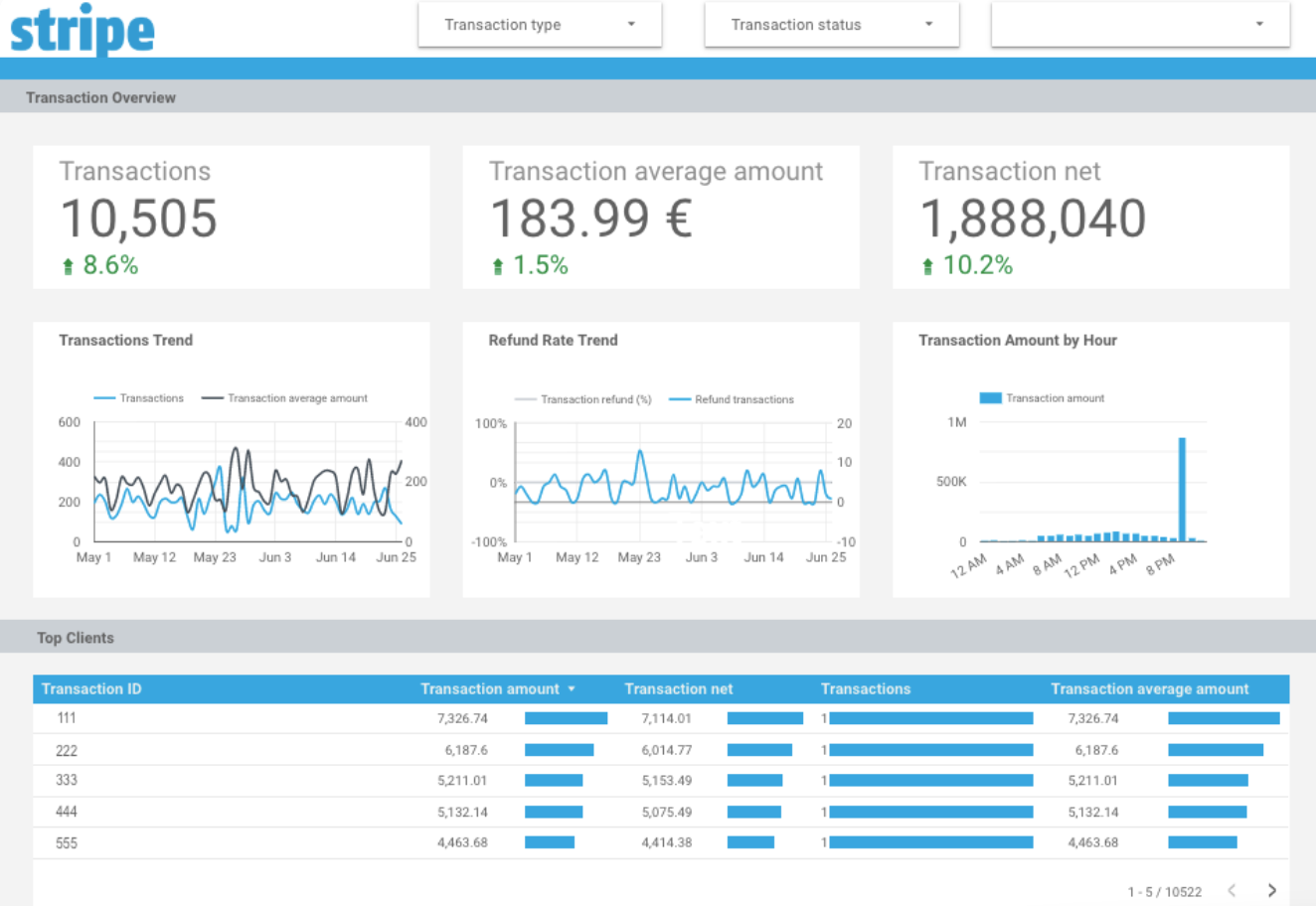 supermetrics Interface