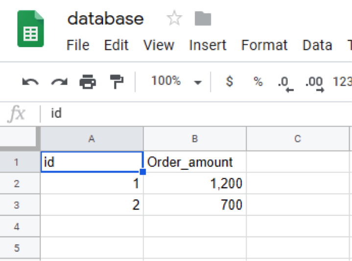 what is a relational database easy orders