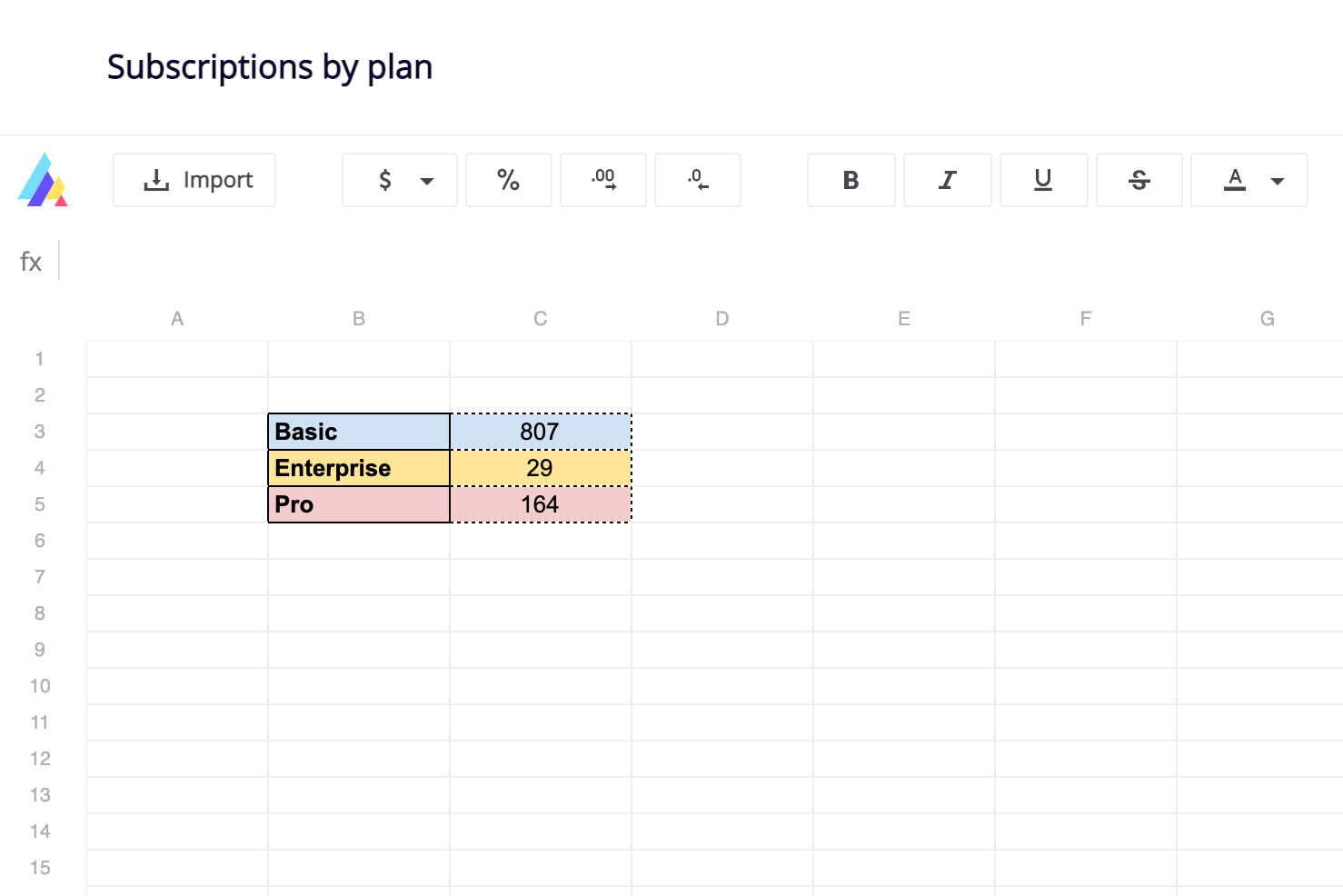 Calculate your number of active subscriptions by plan with your Stripe data