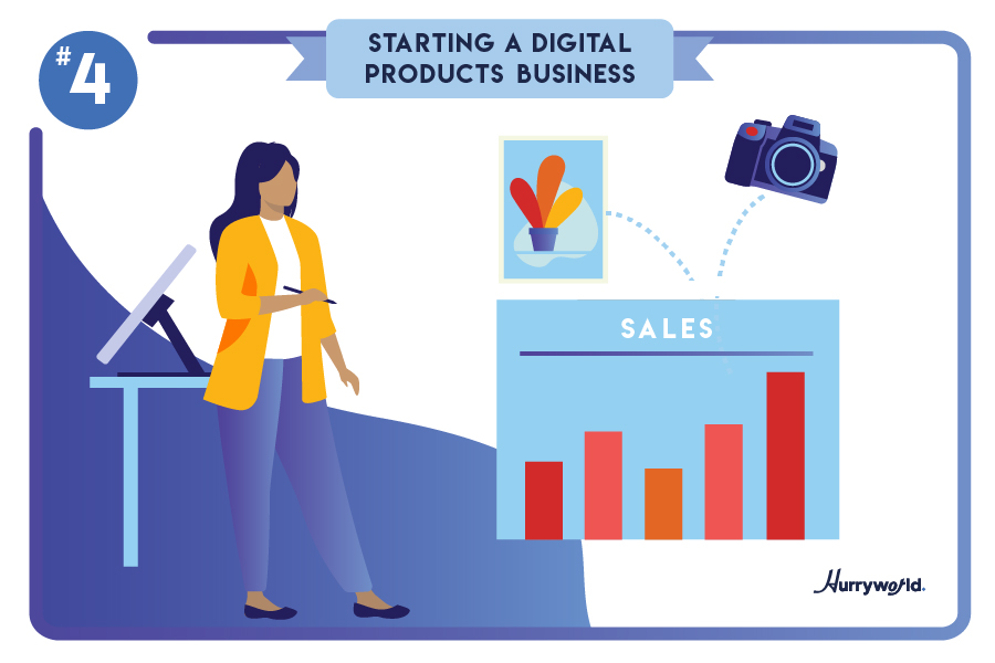 starting a digital products and services business
