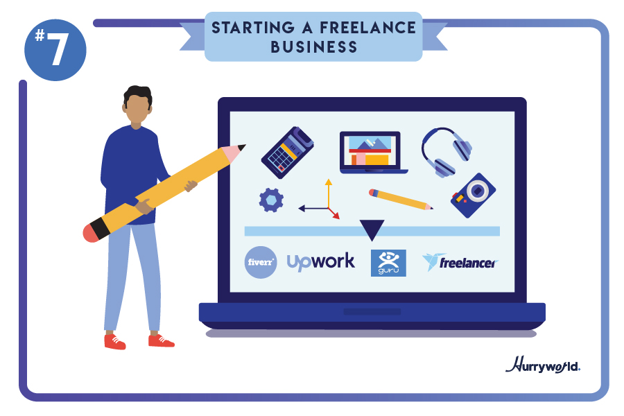 starting a freelancing business