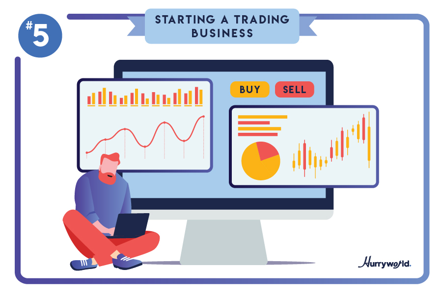 starting a trading business