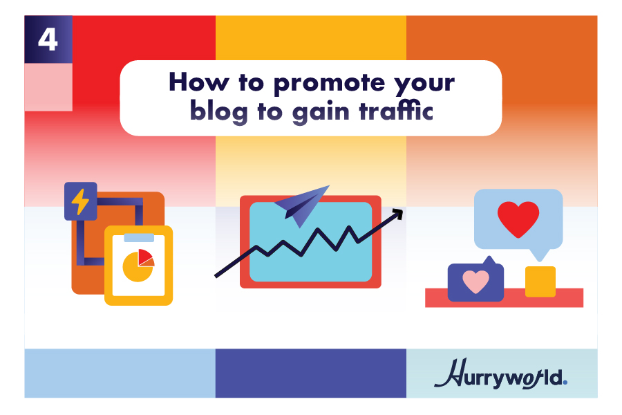 how to promote your blog by hurryworld