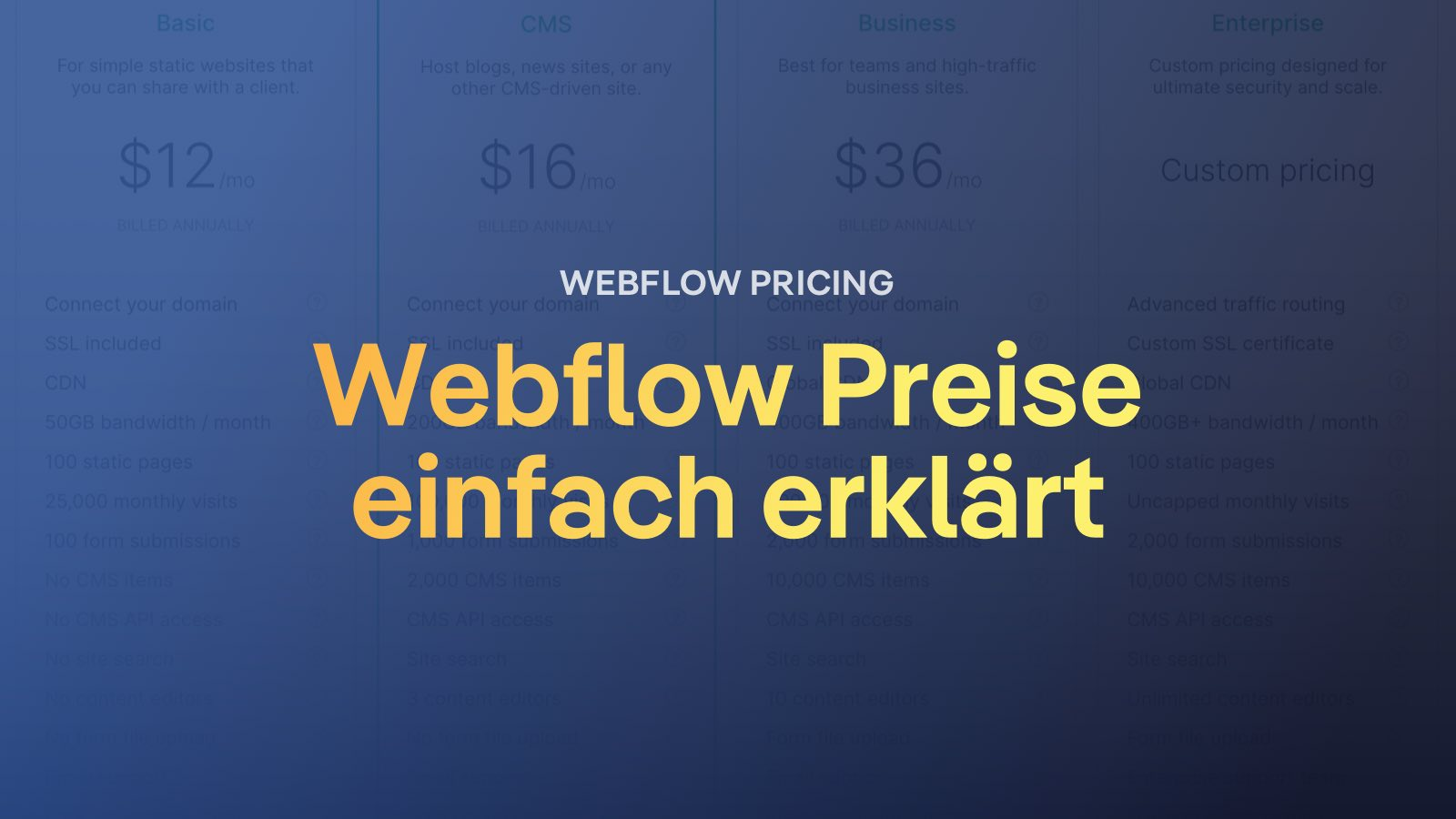 Webflow Preise einfach erklärt – Webflow pricing