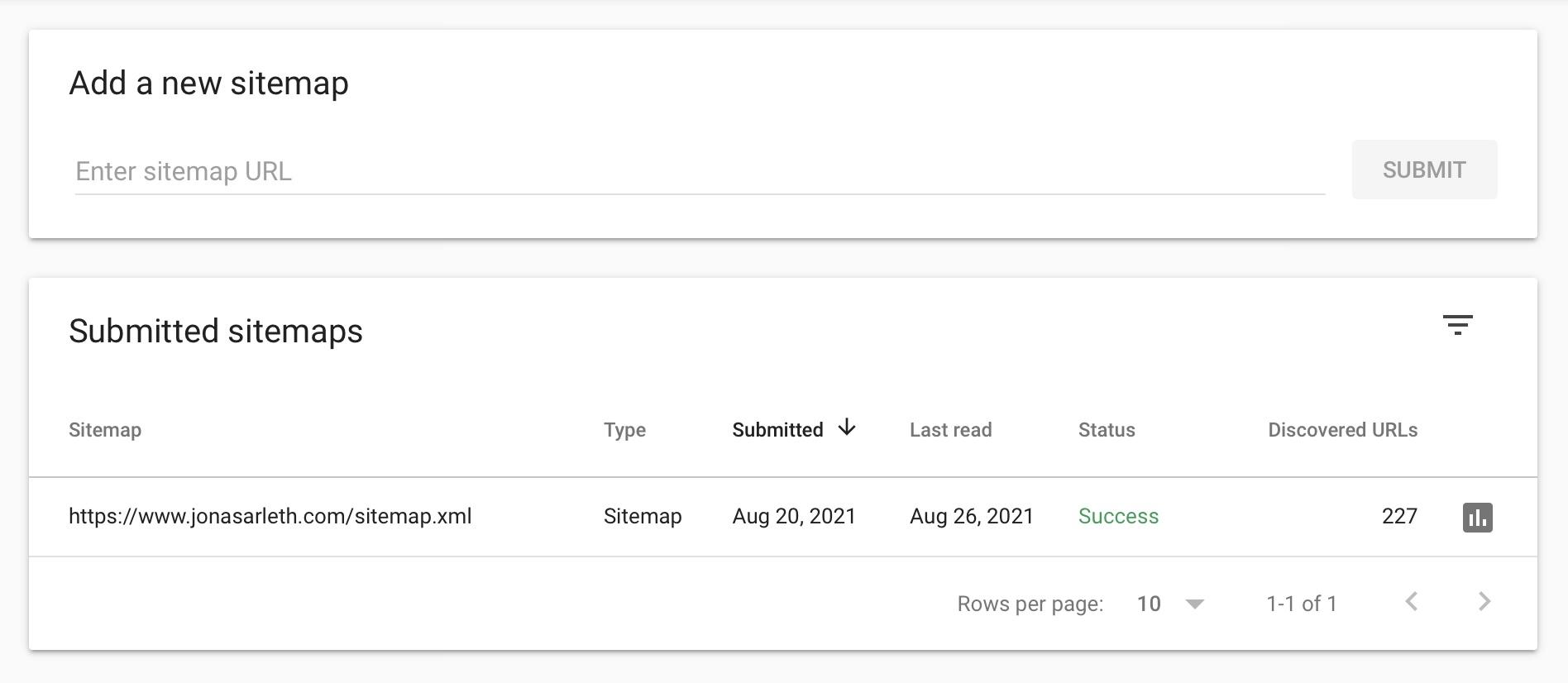 Eine Webflow Sitemap in der Google Search Console hochladen
