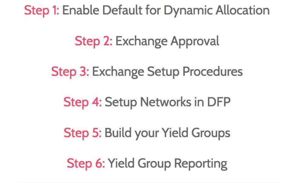 How to enable Exchange Bidding