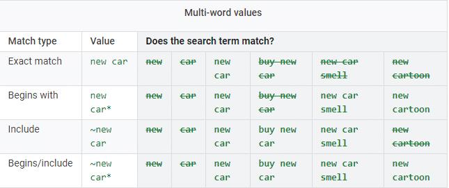 multi-word values