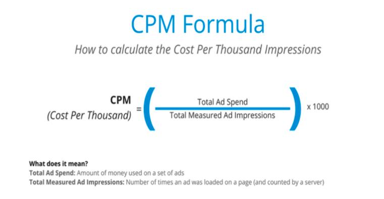 CPM Formula