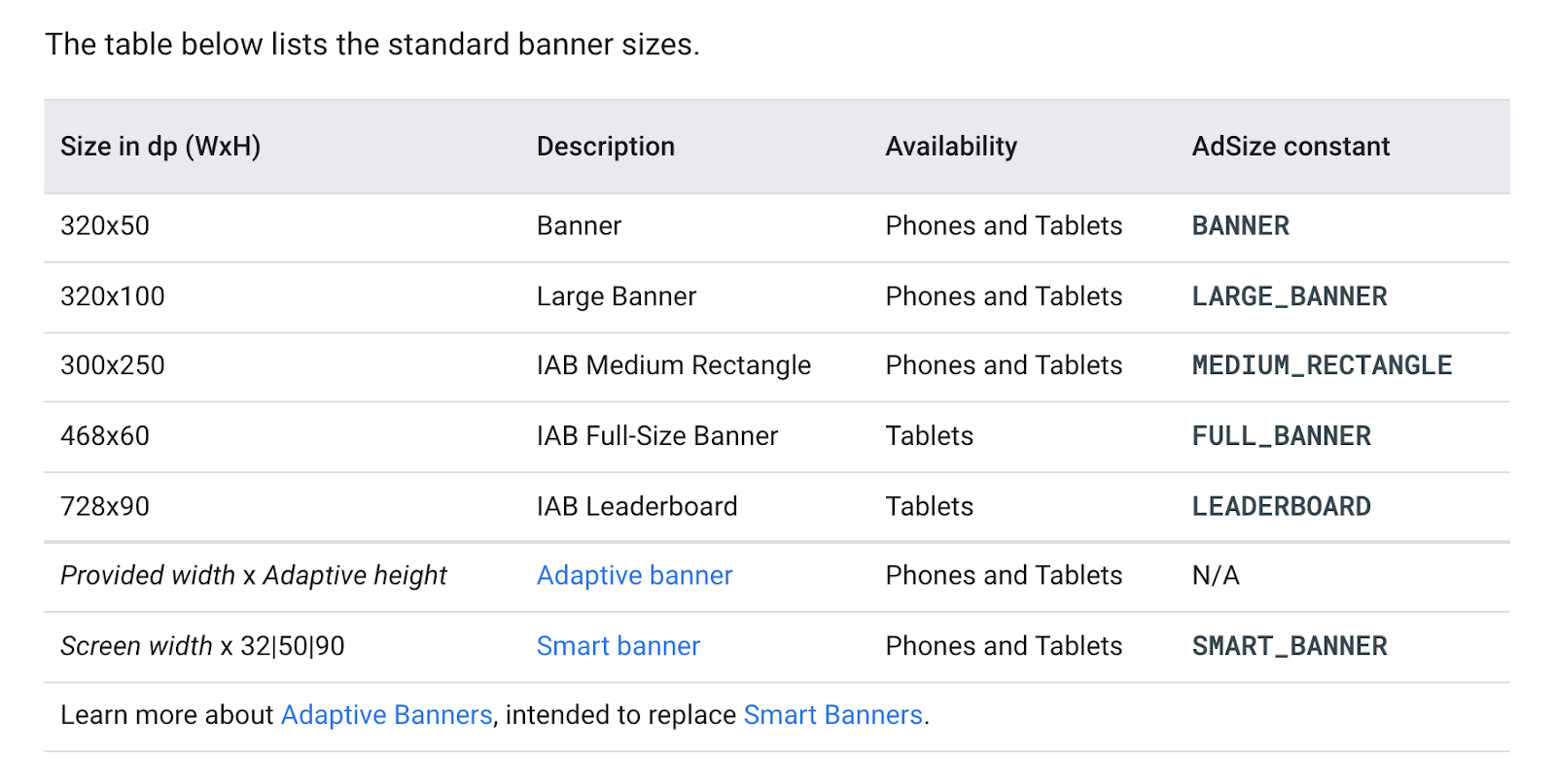 Banner ad size options