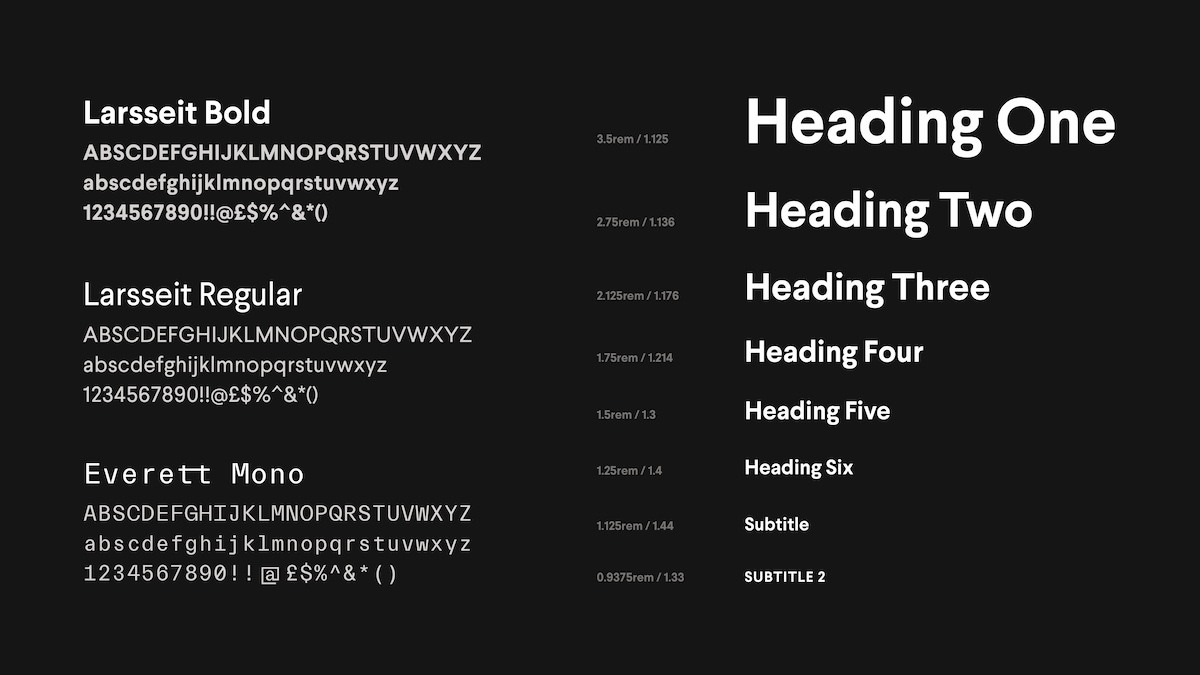 Showing all the characters in the Larsseit and Everett font, as well as the different sizes of heading styles.