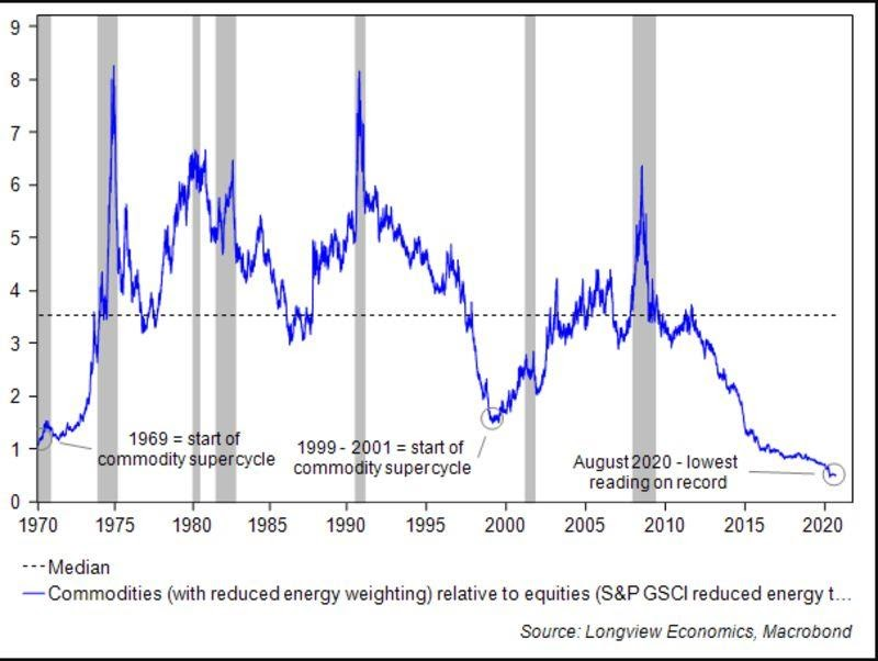relates to The Fed's Inflation Hunt May Stumble on Zombies