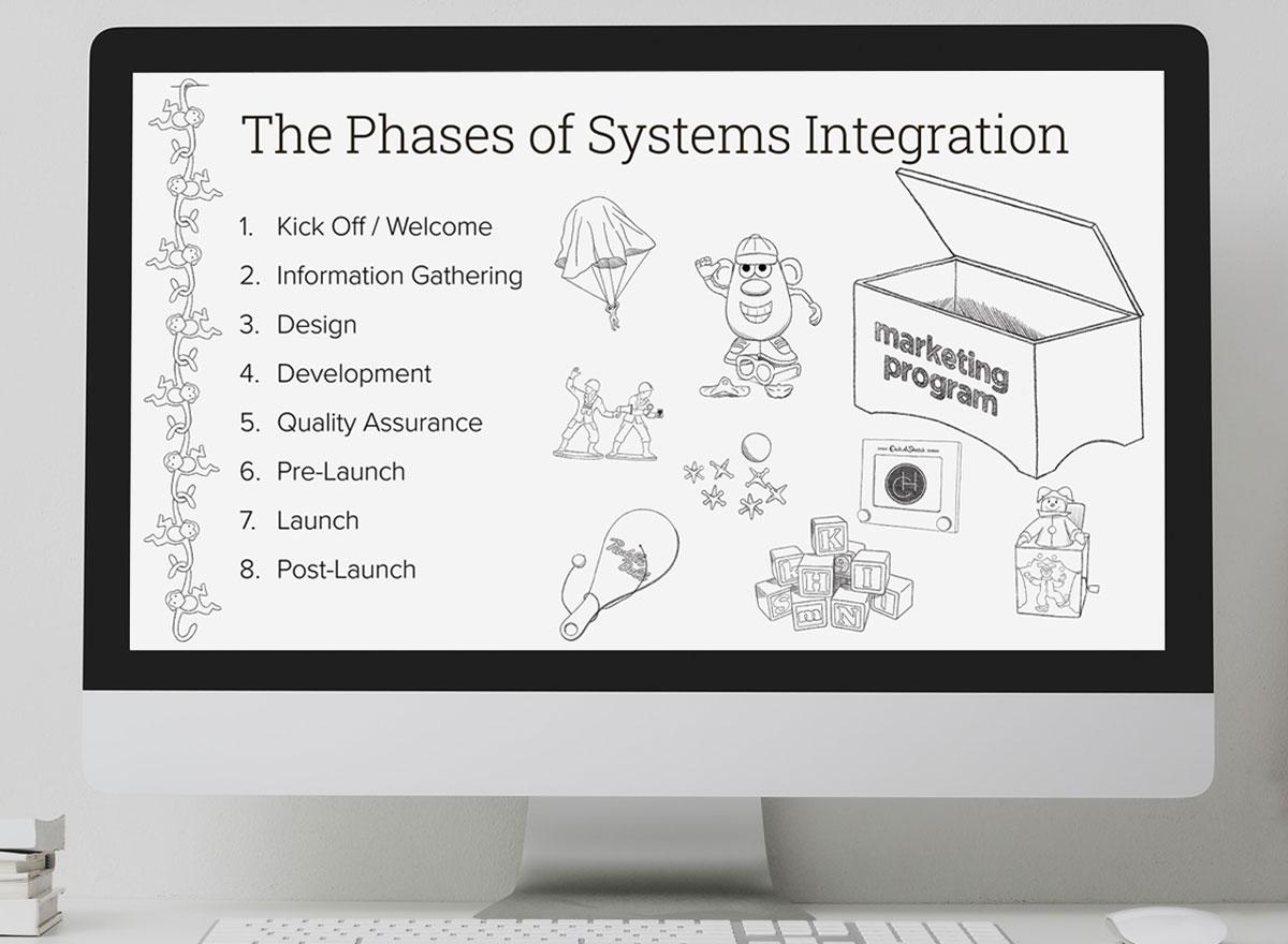Systems Integration Presentation