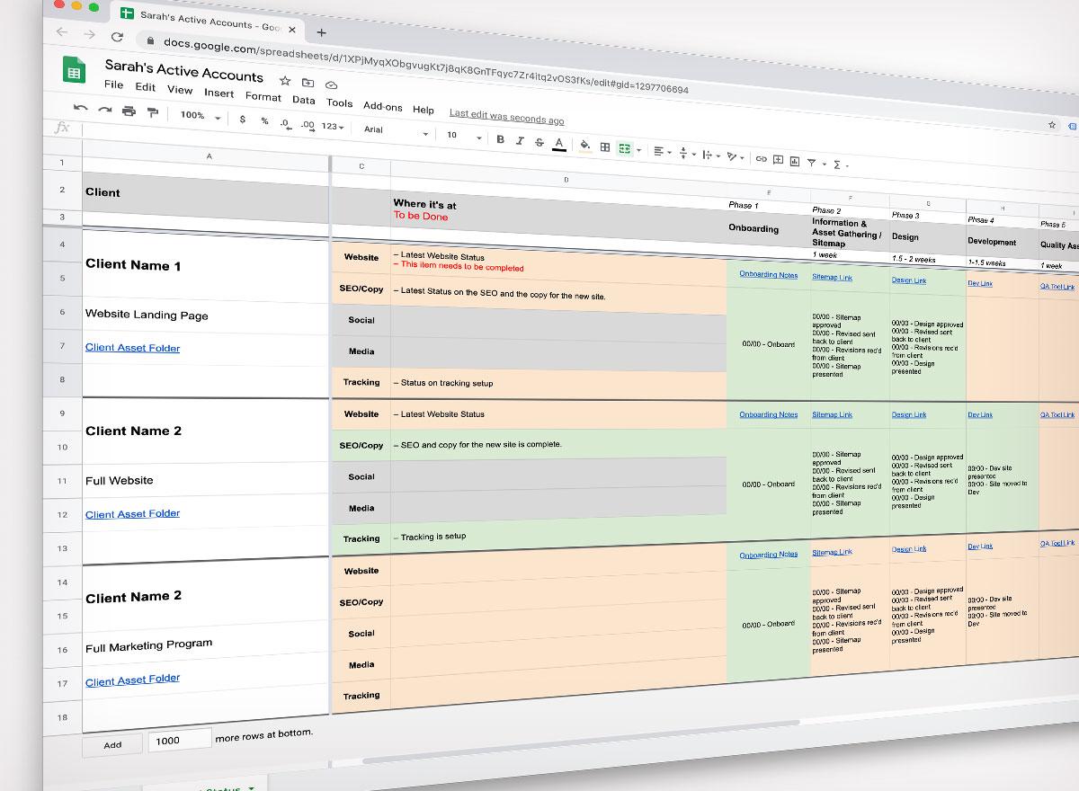 Account Organizational Document