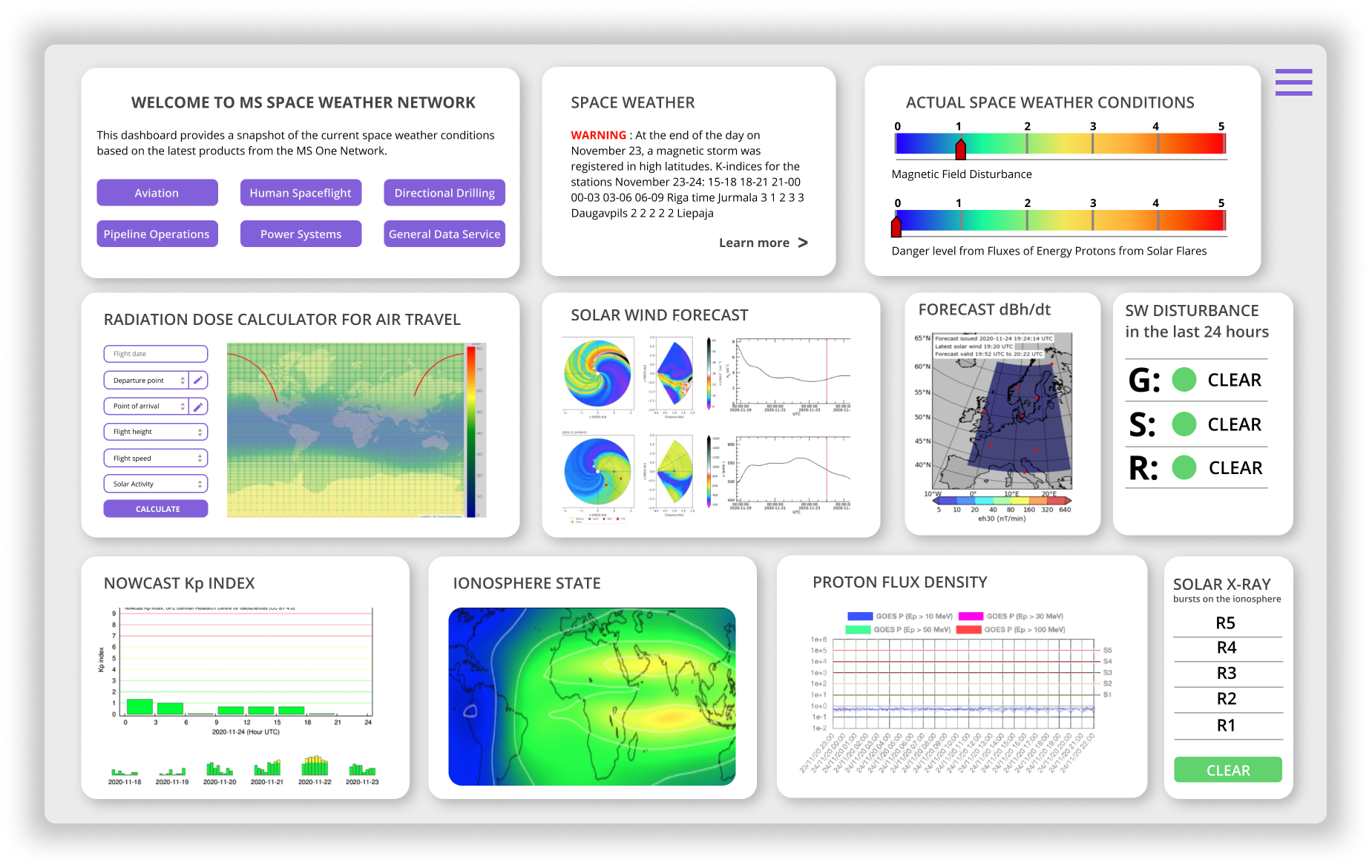 Space weather services dashboard