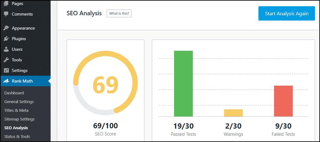 Rank Math SEO analysis results