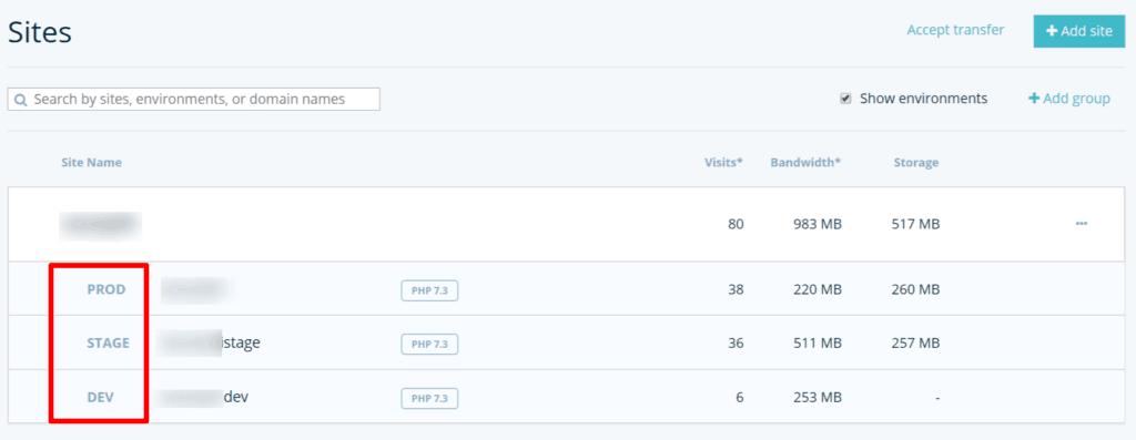 sites showcased on kinsta dashboard