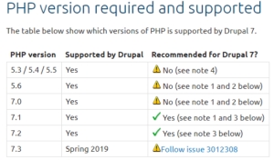 php versions of backups
